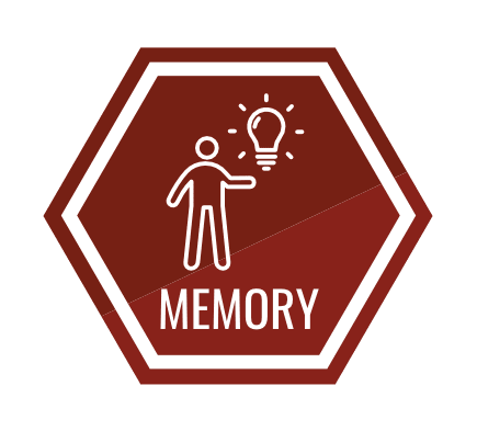 Azoth nootropic supplements for Memory