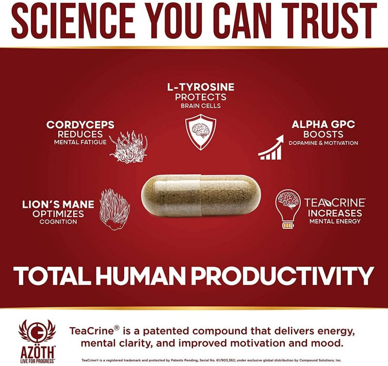 Science you can trust: Azoth 3.0 Total Brain Supplement for Brain Health, Cognitive Performance & Motivation